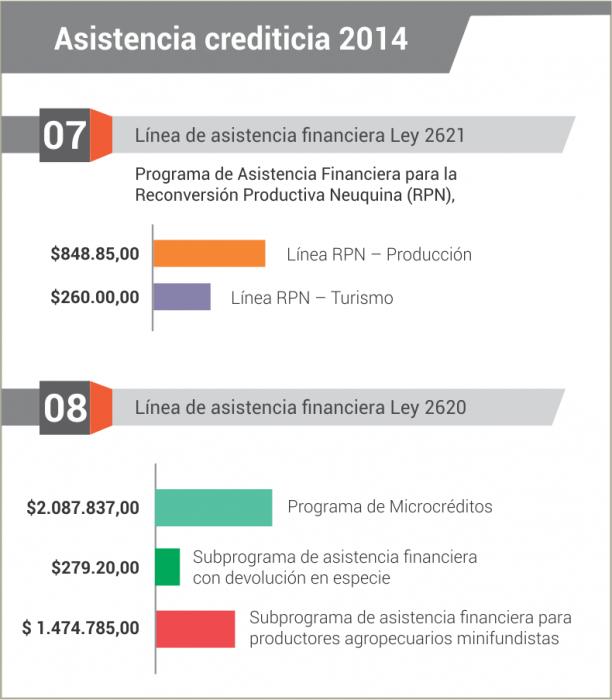 informe-2014-14