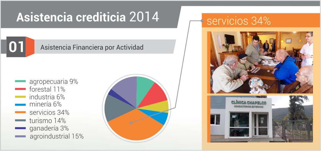 informe-2014-2